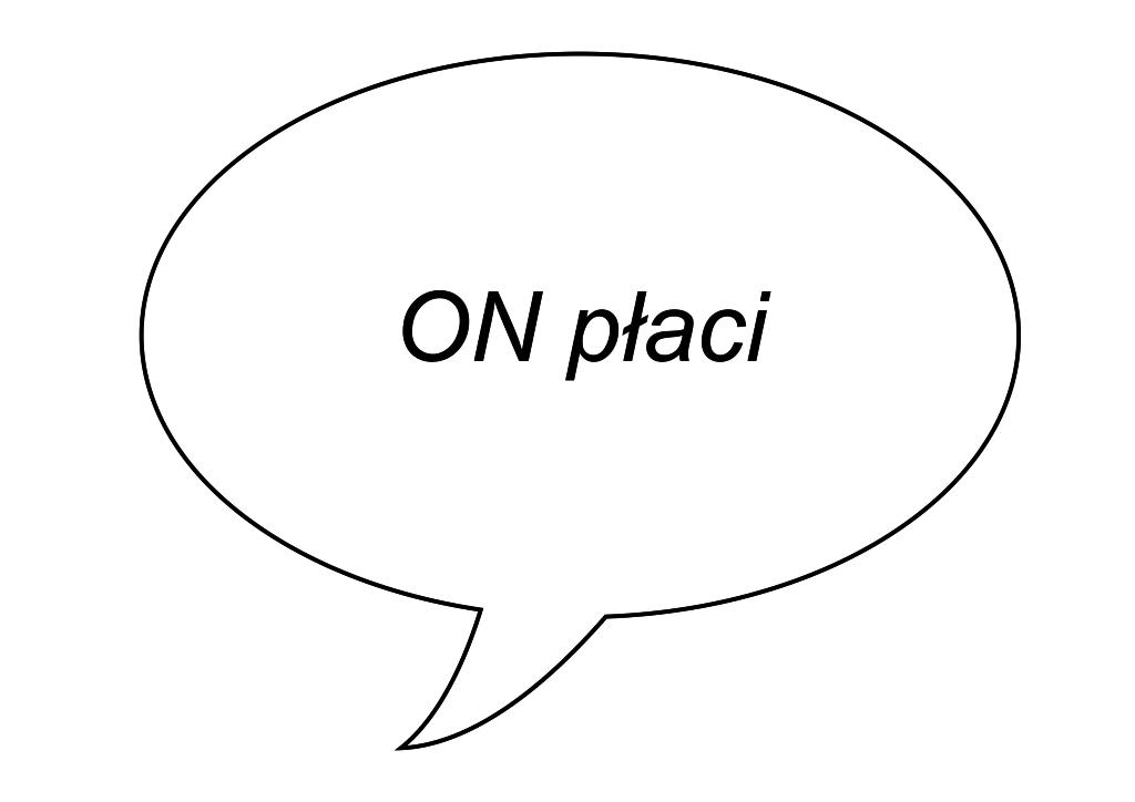 placi